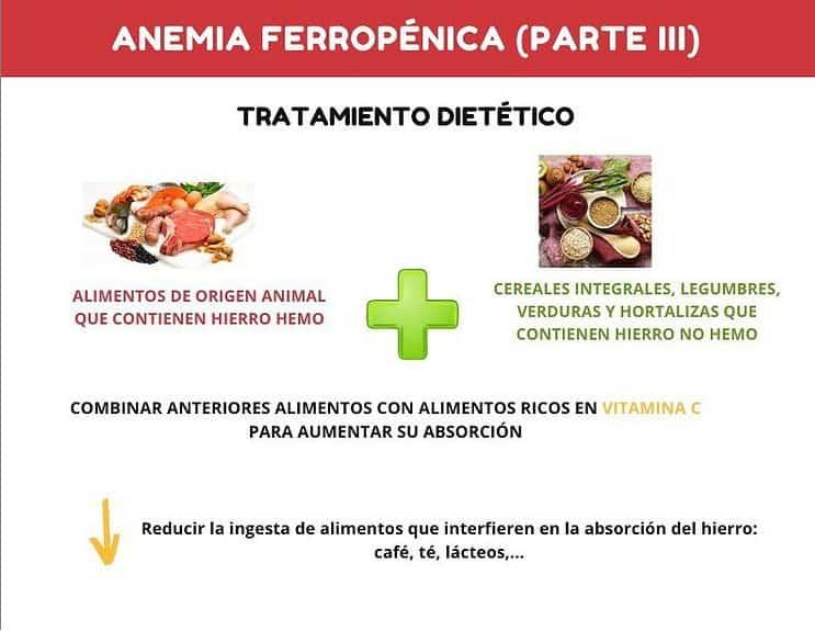 ferritina baja tratamiento dietético