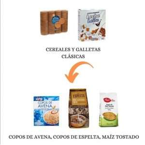 dieta sin gluten en hipotiroidismo